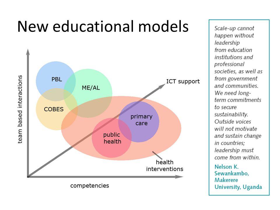 New educational models