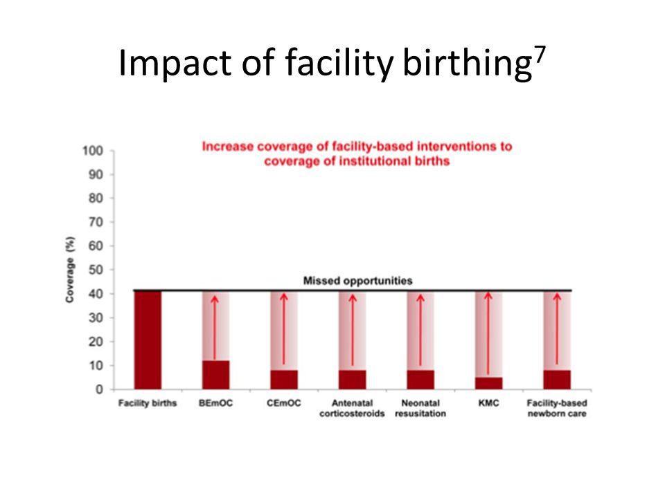 Impact of facility birthing 7