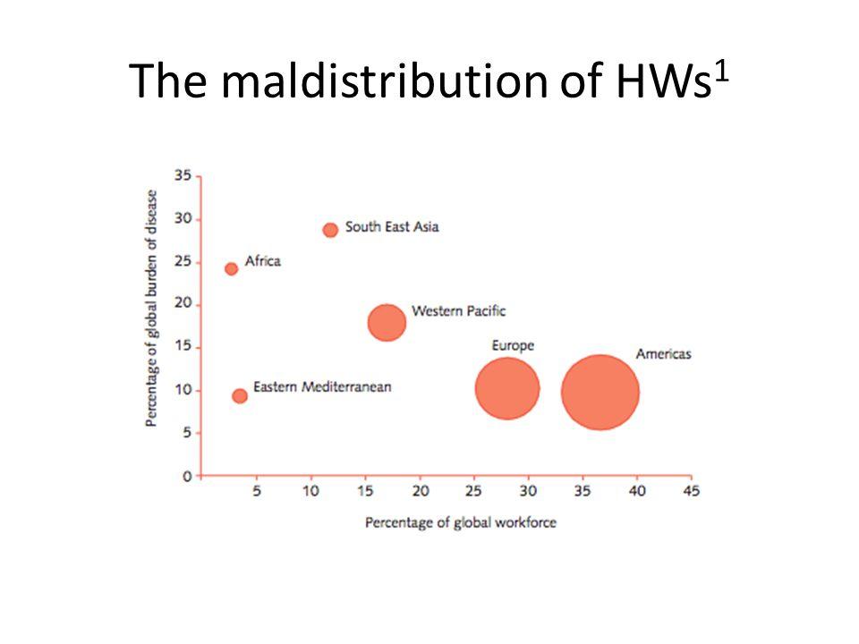 The maldistribution of HWs 1