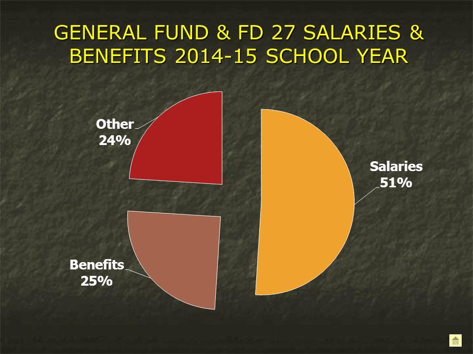 GENERAL FUND & FD 27 SALARIES & BENEFITS 2014-15 SCHOOL YEAR