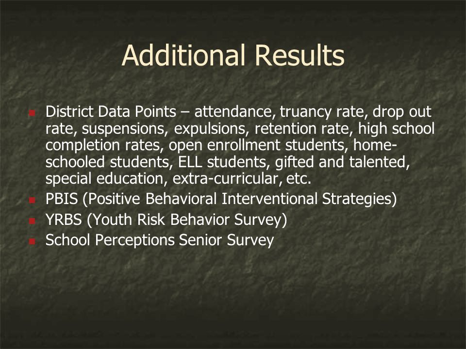 Additional Results District Data Points – attendance, truancy rate, drop out rate, suspensions, expulsions, retention rate, high school completion rates, open enrollment students, home- schooled students, ELL students, gifted and talented, special education, extra-curricular, etc.