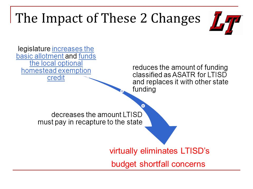 The Impact of These 2 Changes legislature increases the basic allotment and funds the local optional homestead exemption credit reduces the amount of funding classified as ASATR for LTISD and replaces it with other state funding decreases the amount LTISD must pay in recapture to the state virtually eliminates LTISD's budget shortfall concerns
