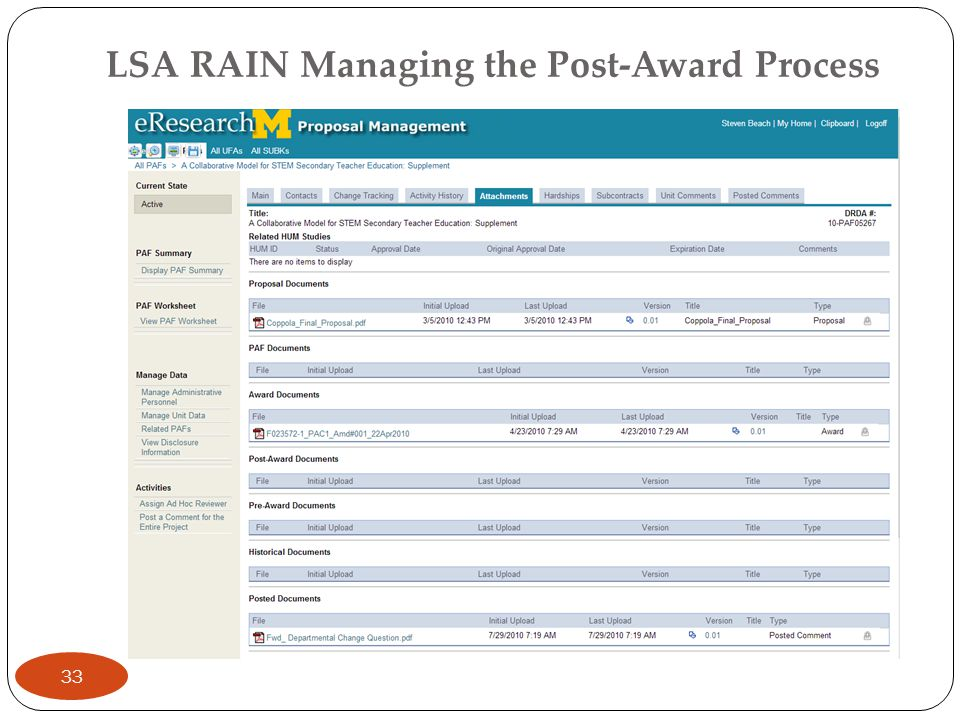 LSA RAIN Managing the Post-Award Process 33