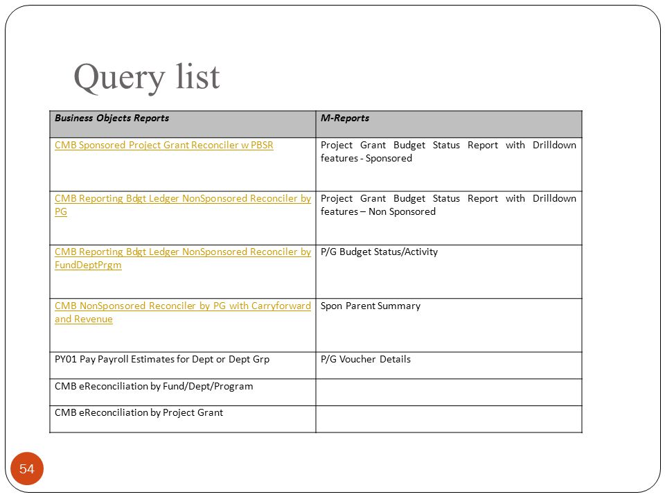 Query list 54 Business Objects ReportsM-Reports CMB Sponsored Project Grant Reconciler w PBSRProject Grant Budget Status Report with Drilldown feature