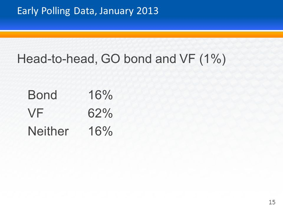Early Polling Data, January 2013 Head-to-head, GO bond and VF (1%) Bond16% VF62% Neither16% 15