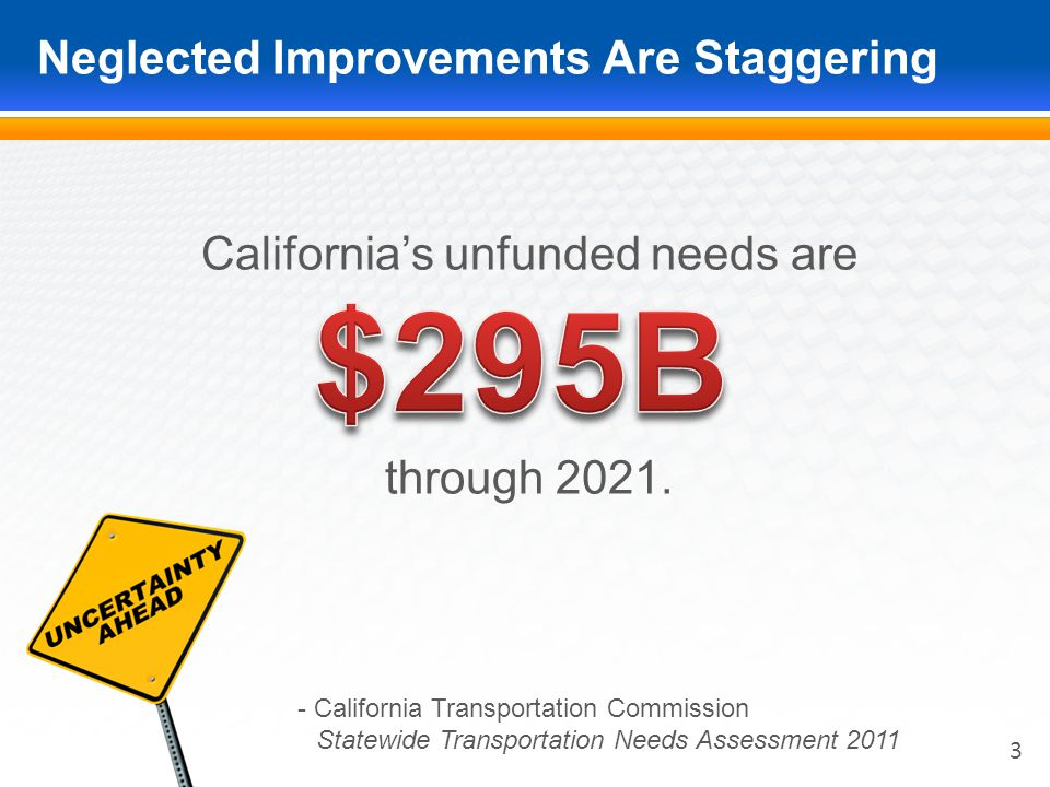 California Infrastructure Report Card 4 Pavement of California Roadways Require Rehabilitation or Pavement Maintenance - California Transportation Commission.