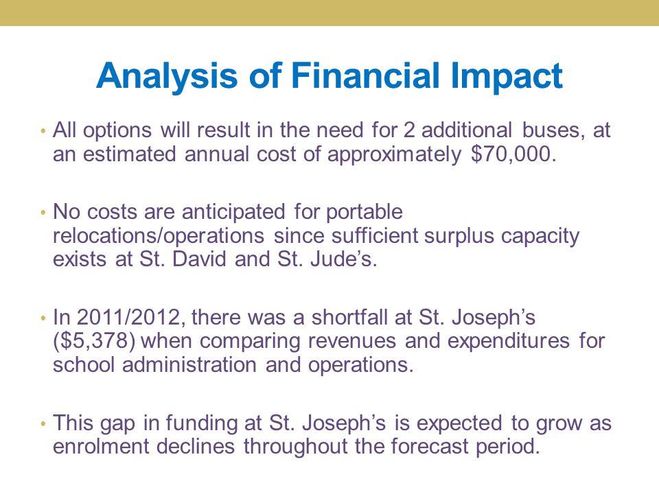 Analysis of Financial Impact All options will result in the need for 2 additional buses, at an estimated annual cost of approximately $70,000. No cost