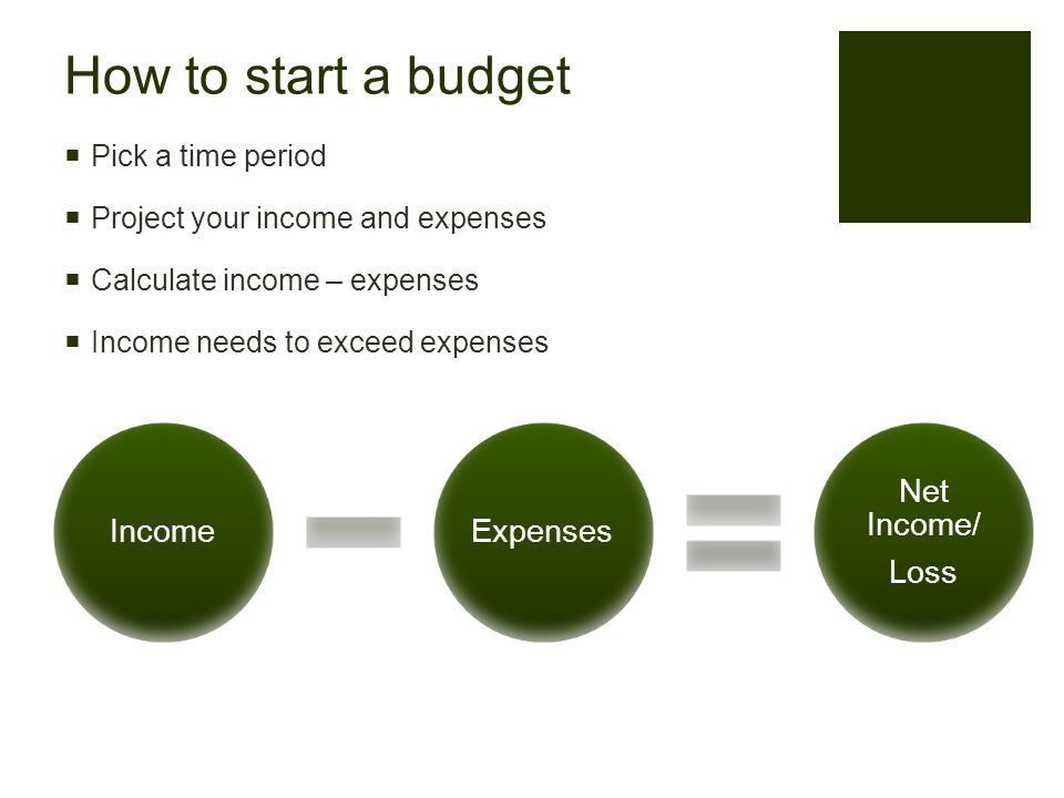 How to start a budget  Pick a time period  Project your income and expenses  Calculate income – expenses  Income needs to exceed expenses IncomeExpenses Net Income/ Loss