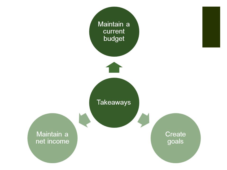 Takeaways Maintain a current budget Create goals Maintain a net income