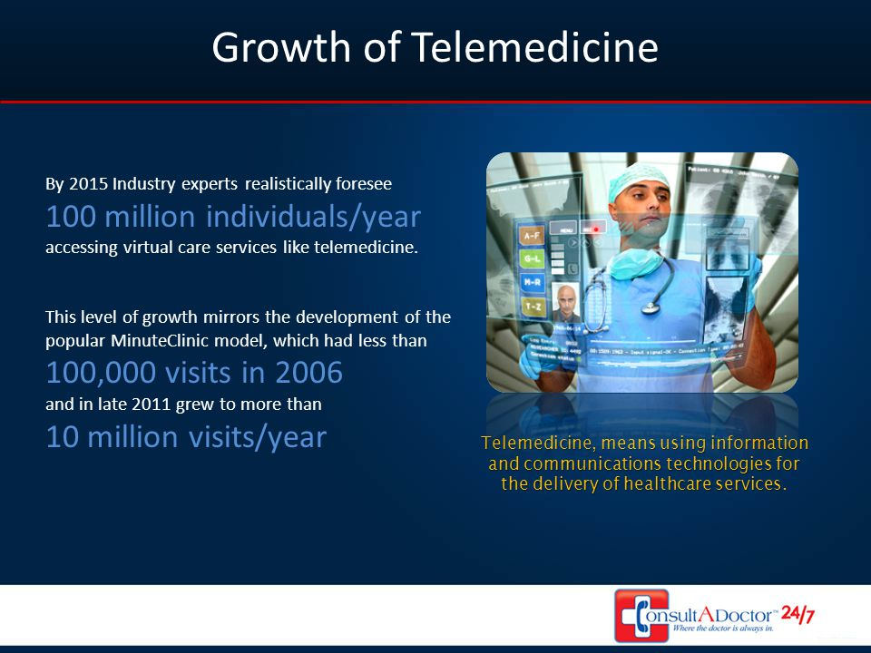 Growth of Telemedicine Telemedicine, means using information and communications technologies for the delivery of healthcare services Telemedicine, mea