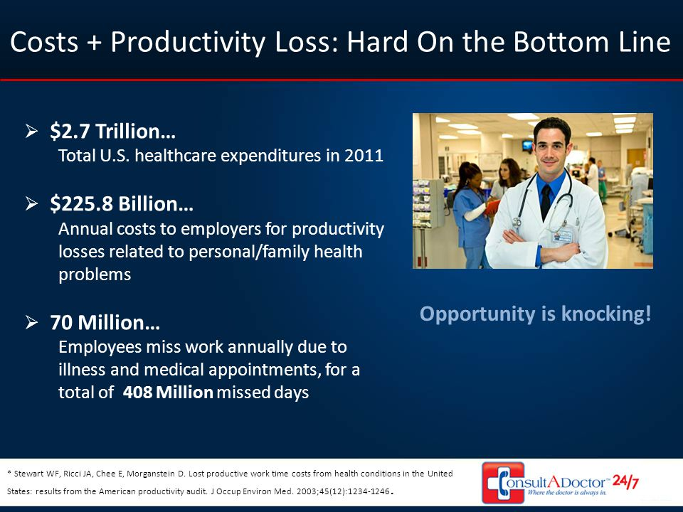  $2.7 Trillion… Total U.S. healthcare expenditures in 2011  $225.8 Billion… Annual costs to employers for productivity losses related to personal/fa