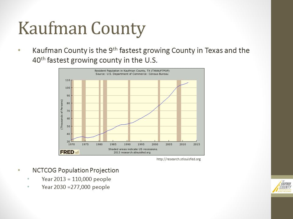 Kaufman County Kaufman County is the 9 th fastest growing County in Texas and the 40 th fastest growing county in the U.S.