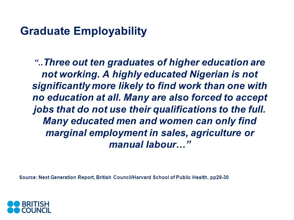 Graduate Employability .. Three out ten graduates of higher education are not working.