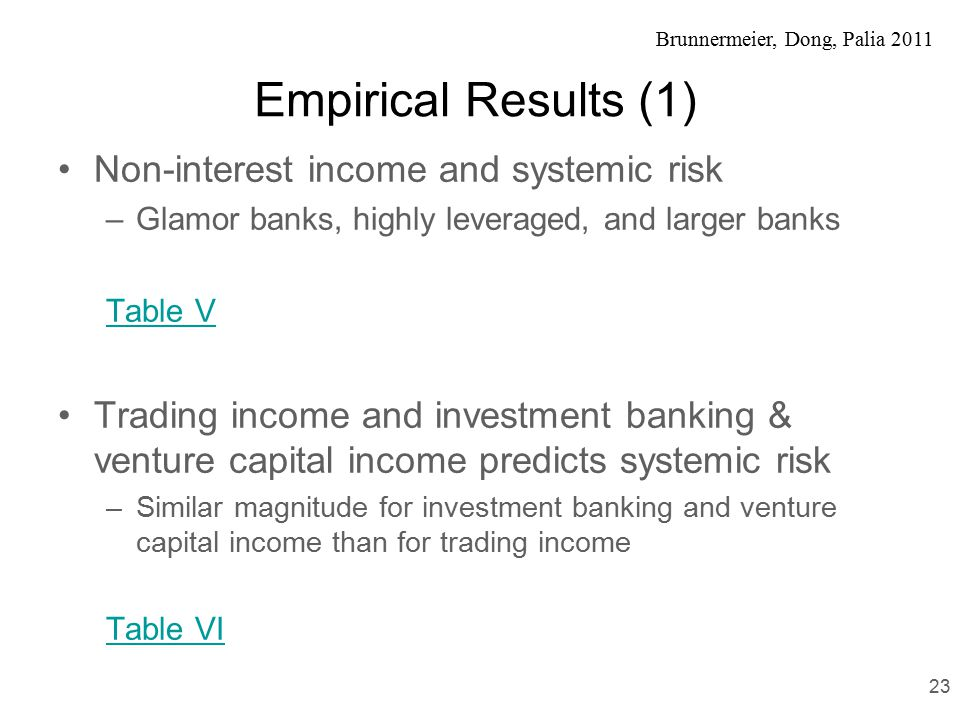 Brunnermeier, Dong, Palia 2011 Empirical Results (1) Non-interest income and systemic risk –Glamor banks, highly leveraged, and larger banks Table V Trading income and investment banking & venture capital income predicts systemic risk –Similar magnitude for investment banking and venture capital income than for trading income Table VI 23