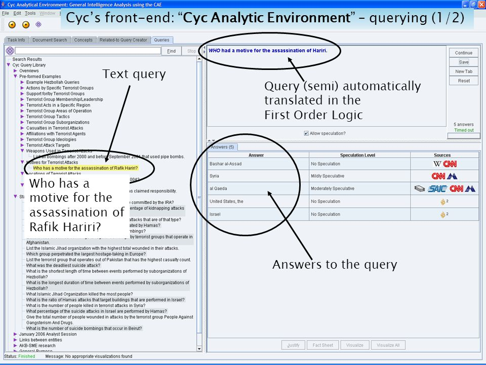 Text query Query (semi) automatically translated in the First Order Logic Answers to the query Cyc's front-end: Cyc Analytic Environment – querying (1/2) Who has a motive for the assassination of Rafik Hariri
