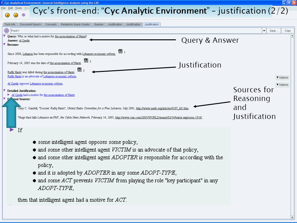 Query & Answer Justification Sources for Reasoning and Justification Cyc's front-end: Cyc Analytic Environment – justification (2/2)