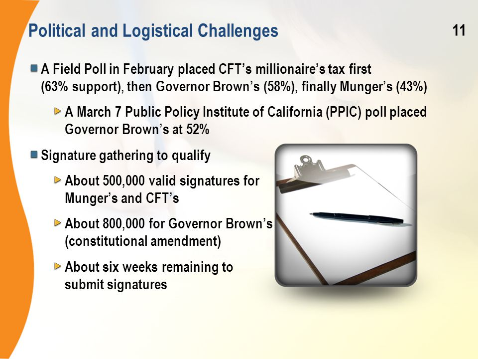 Political and Logistical Challenges A Field Poll in February placed CFT's millionaire's tax first (63% support), then Governor Brown's (58%), finally Munger's (43%) A March 7 Public Policy Institute of California (PPIC) poll placed Governor Brown's at 52% Signature gathering to qualify About 500,000 valid signatures for Munger's and CFT's About 800,000 for Governor Brown's (constitutional amendment) About six weeks remaining to submit signatures 11