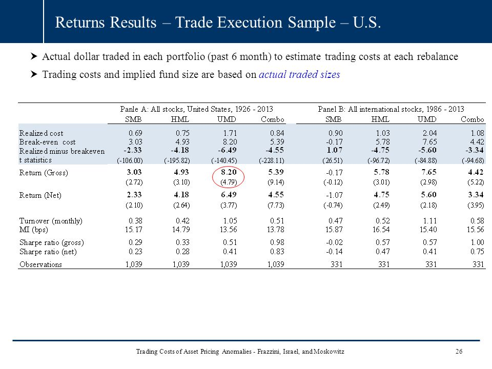 Returns Results – Trade Execution Sample – U.S.  Actual dollar traded in each portfolio (past 6 month) to estimate trading costs at each rebalance 