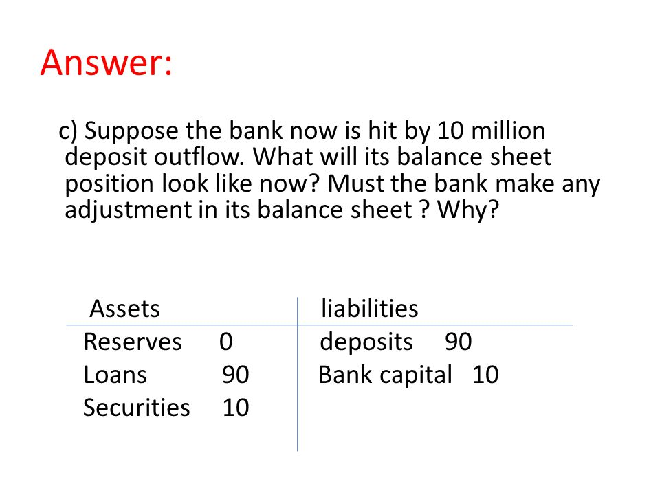 Answer: c) Suppose the bank now is hit by 10 million deposit outflow. What will its balance sheet position look like now? Must the bank make any adjus
