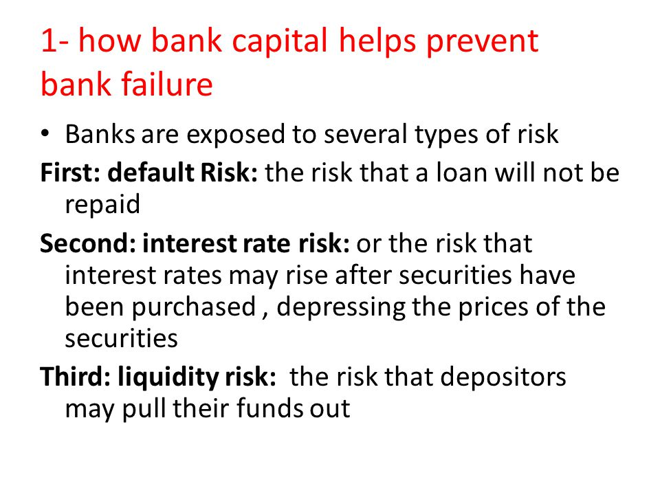 1- how bank capital helps prevent bank failure Banks are exposed to several types of risk First: default Risk: the risk that a loan will not be repaid