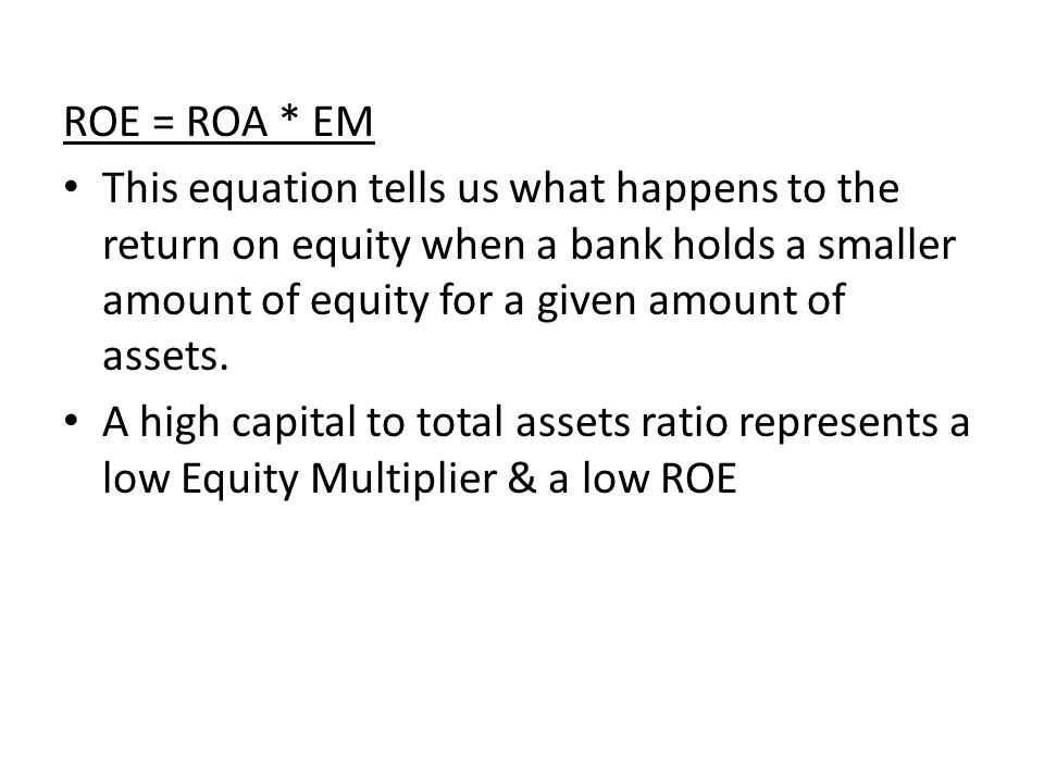 ROE = ROA * EM This equation tells us what happens to the return on equity when a bank holds a smaller amount of equity for a given amount of assets.