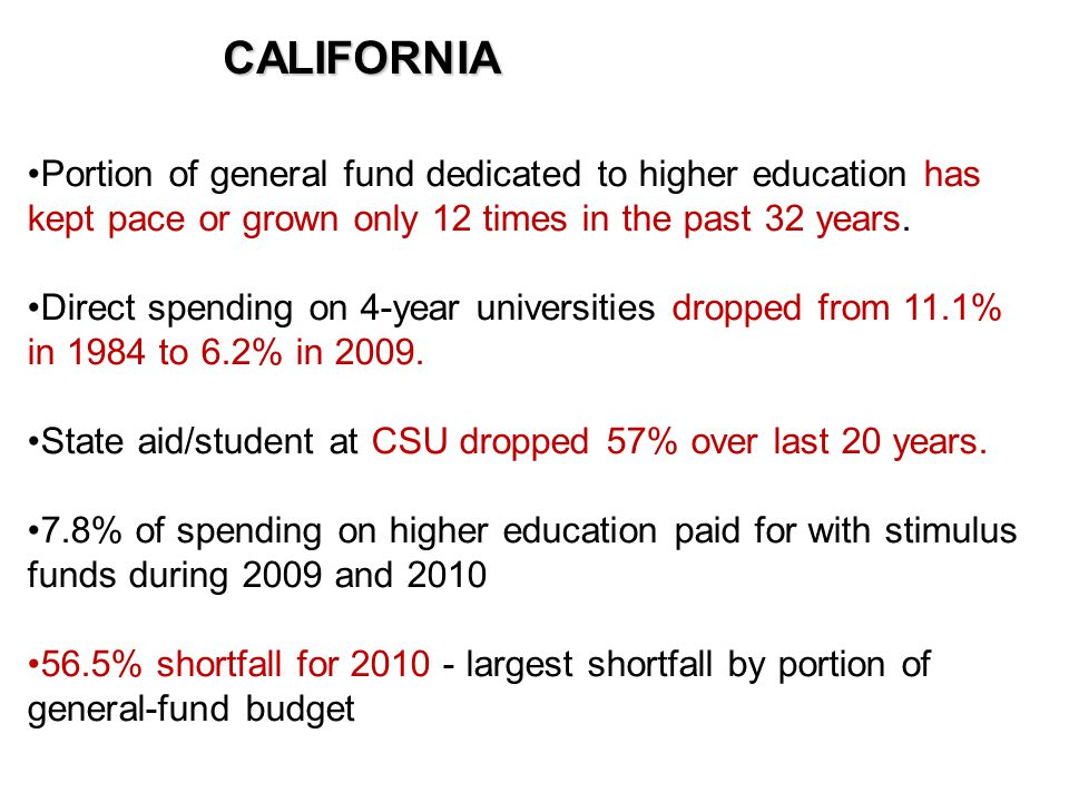 Portion of general fund dedicated to higher education has kept pace or grown only 12 times in the past 32 years.