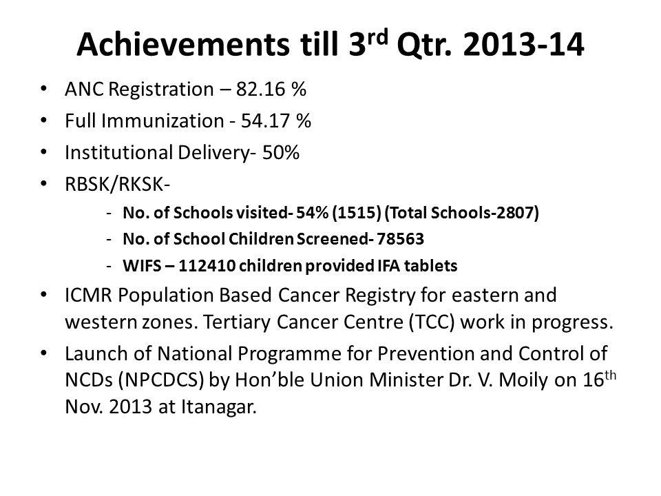 Achievements till 3 rd Qtr.