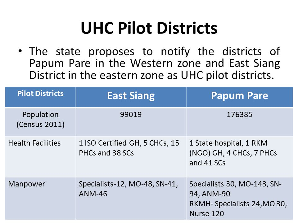 UHC Pilot Districts The state proposes to notify the districts of Papum Pare in the Western zone and East Siang District in the eastern zone as UHC pilot districts.