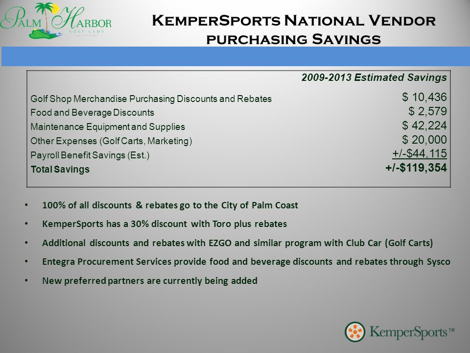 KemperSports National Vendor purchasing Savings 2009-2013 Estimated Savings Golf Shop Merchandise Purchasing Discounts and Rebates $ 10,436 Food and B