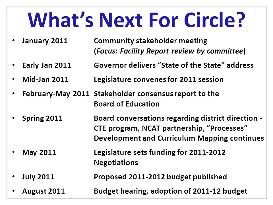 What's Next For Circle.
