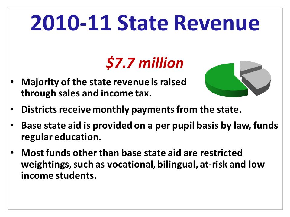 2010-11 State Revenue $7.7 million Majority of the state revenue is raised through sales and income tax.