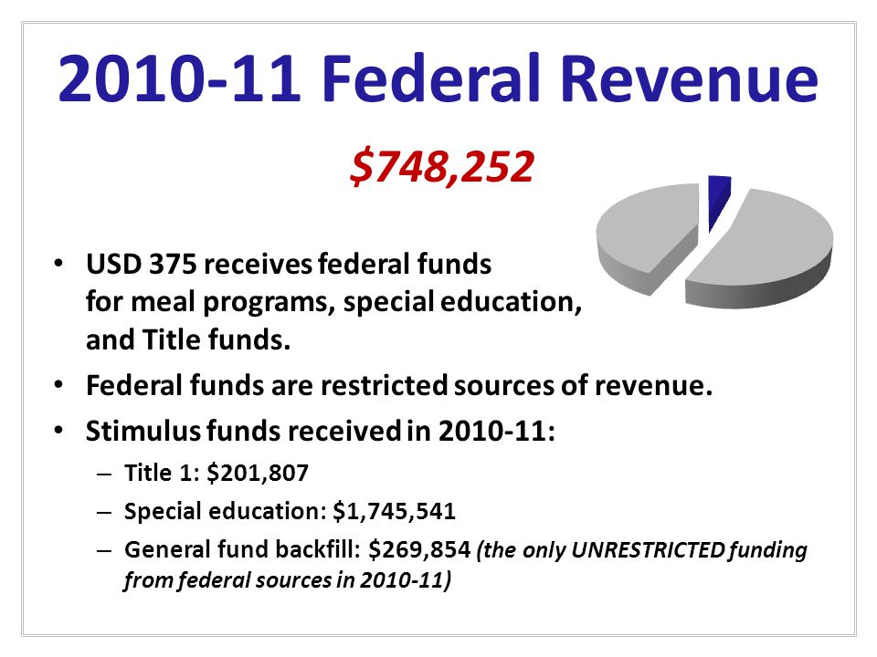 2010-11 Expenditures What Can Our Money Be Used For.
