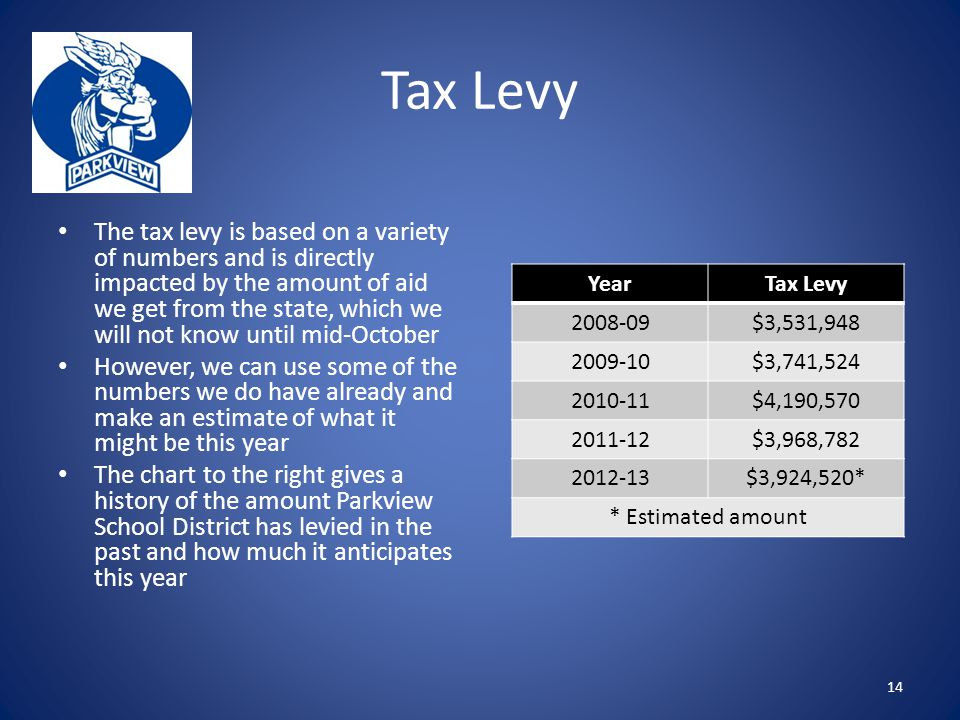Tax Levy The tax levy is based on a variety of numbers and is directly impacted by the amount of aid we get from the state, which we will not know until mid-October However, we can use some of the numbers we do have already and make an estimate of what it might be this year The chart to the right gives a history of the amount Parkview School District has levied in the past and how much it anticipates this year 14 YearTax Levy 2008-09$3,531,948 2009-10$3,741,524 2010-11$4,190,570 2011-12$3,968,782 2012-13$3,924,520* * Estimated amount