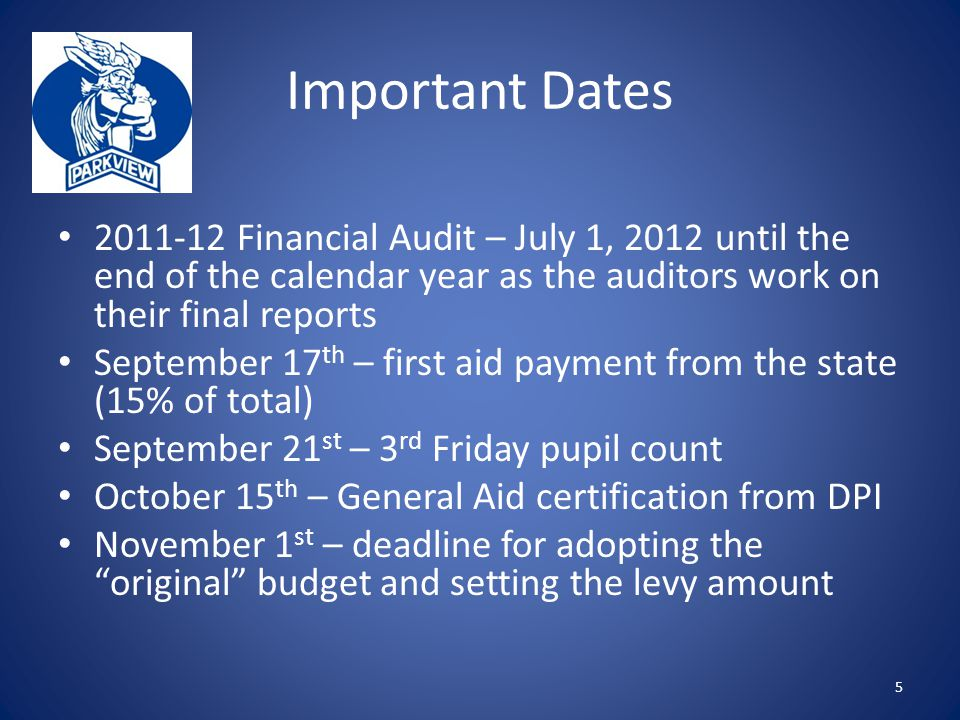 Important Dates 2011-12 Financial Audit – July 1, 2012 until the end of the calendar year as the auditors work on their final reports September 17 th – first aid payment from the state (15% of total) September 21 st – 3 rd Friday pupil count October 15 th – General Aid certification from DPI November 1 st – deadline for adopting the original budget and setting the levy amount 5
