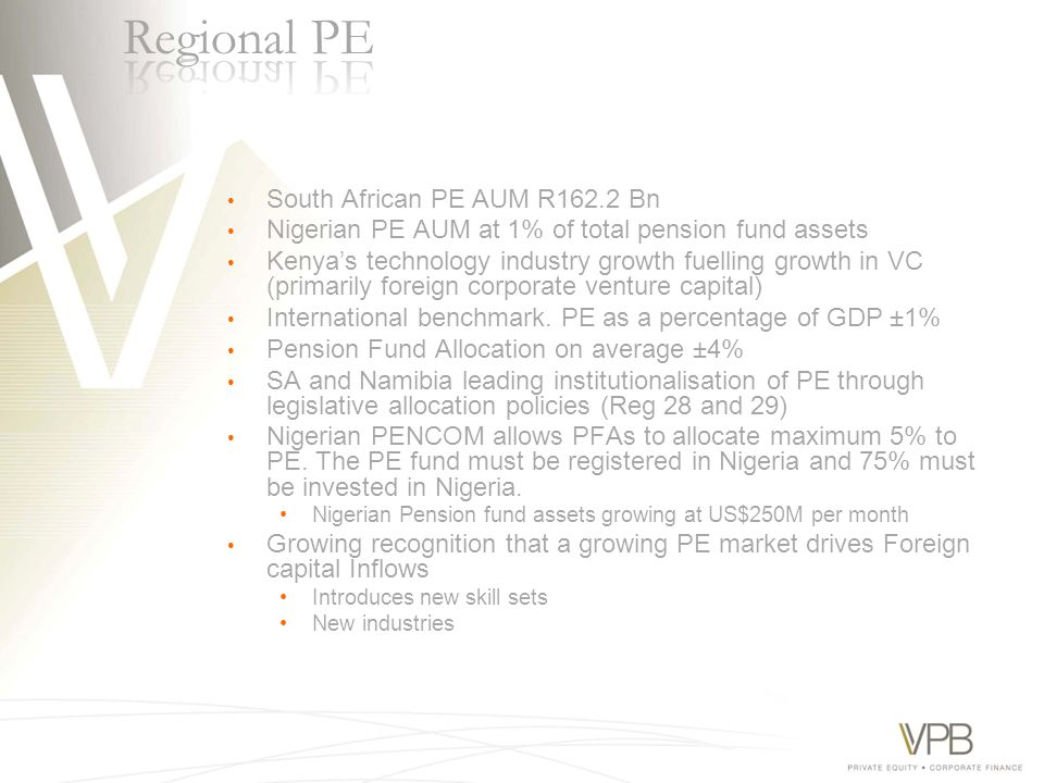 South African PE AUM R162.2 Bn Nigerian PE AUM at 1% of total pension fund assets Kenya's technology industry growth fuelling growth in VC (primarily foreign corporate venture capital) International benchmark.