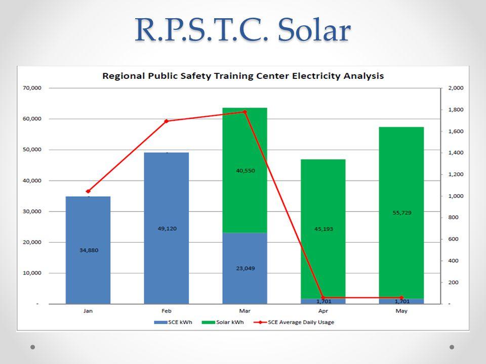 R.P.S.T.C. Solar