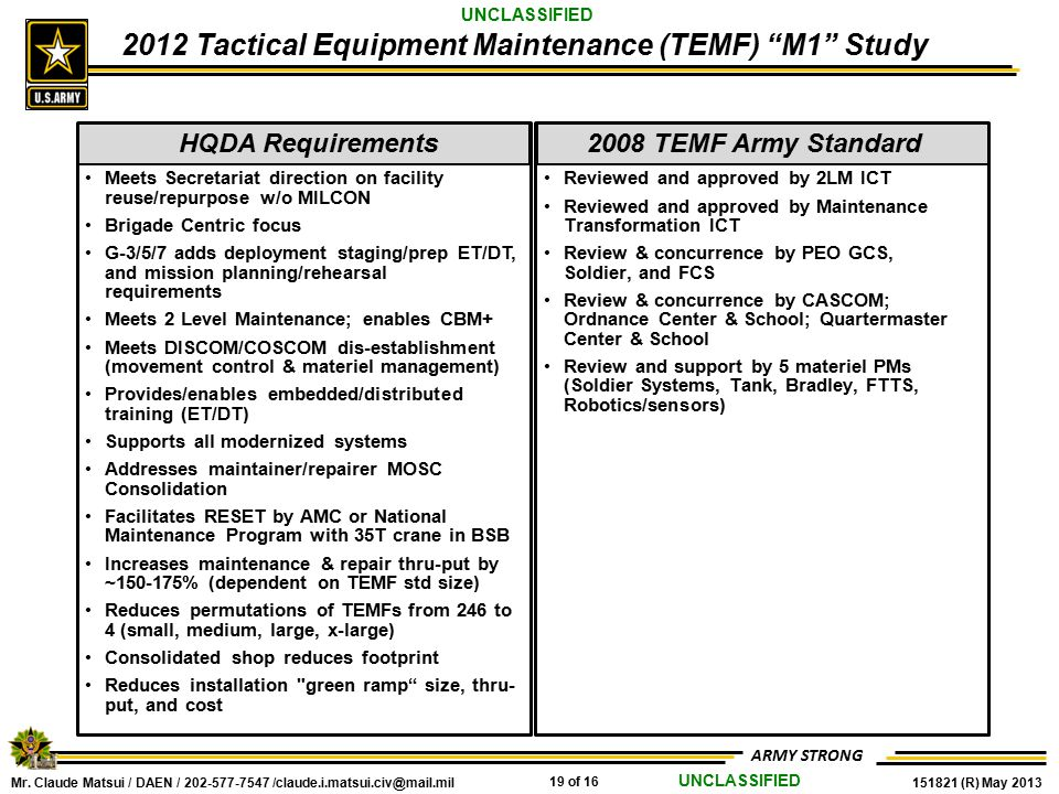 Mr. Claude Matsui / DAEN / 202-577-7547 /claude.i.matsui.civ@mail.mil 19 of 16 151821 (R) May 2013 ARMY STRONG UNCLASSIFIED HQDA Requirements2008 TEMF