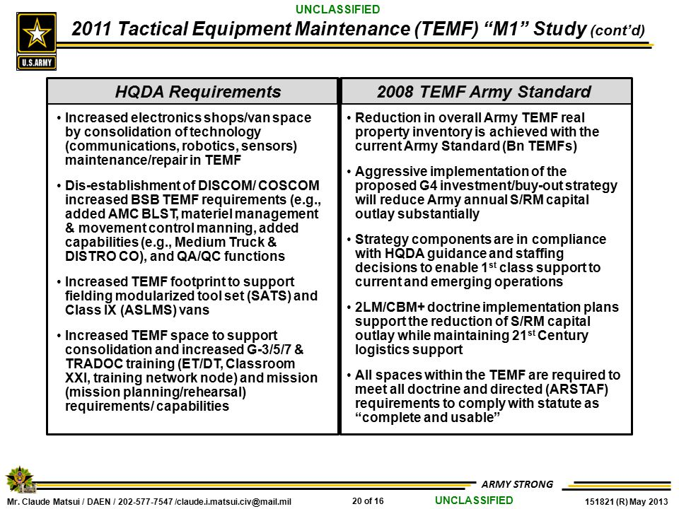 Mr. Claude Matsui / DAEN / 202-577-7547 /claude.i.matsui.civ@mail.mil 20 of 16 151821 (R) May 2013 ARMY STRONG UNCLASSIFIED HQDA Requirements2008 TEMF