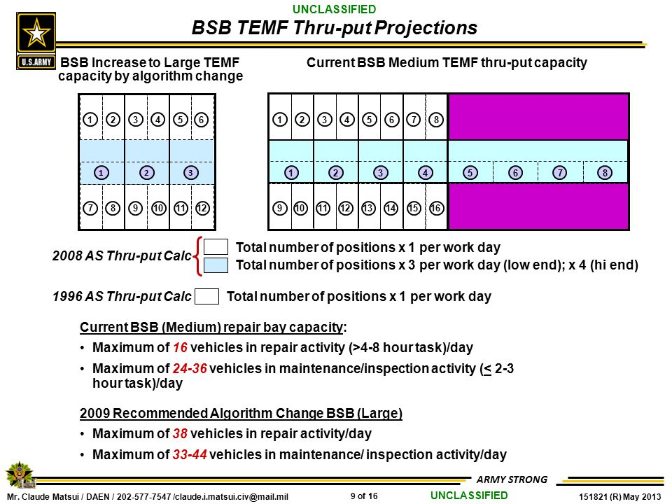 Mr. Claude Matsui / DAEN / 202-577-7547 /claude.i.matsui.civ@mail.mil 9 of 16 151821 (R) May 2013 ARMY STRONG UNCLASSIFIED BSB TEMF Thru-put Projectio