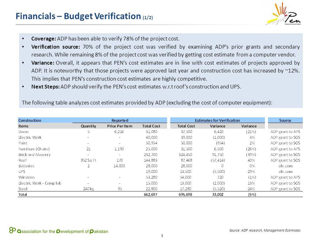 4 Financials – Budget Verification (2/2) Computer Lab Equipment represents 8% of the total cost.