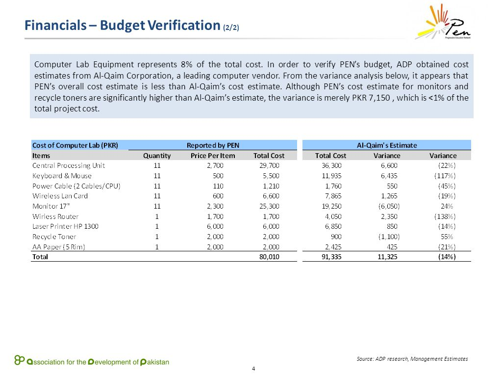 4 Financials – Budget Verification (2/2) Computer Lab Equipment represents 8% of the total cost. In order to verify PEN's budget, ADP obtained cost es