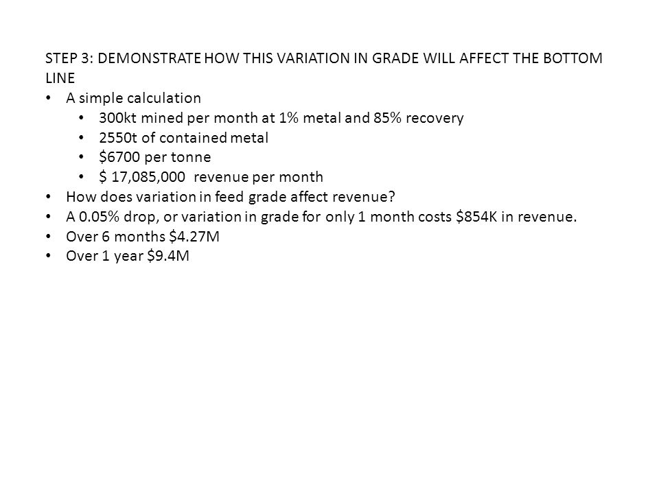 0.05% VARIATION IN GRADE PER MONTH EQUATES TO A LOSS OF $854K PER MONTH OR $4.27M FOR 6 MONTHS OR $9.40M FOR 12 MONTHS