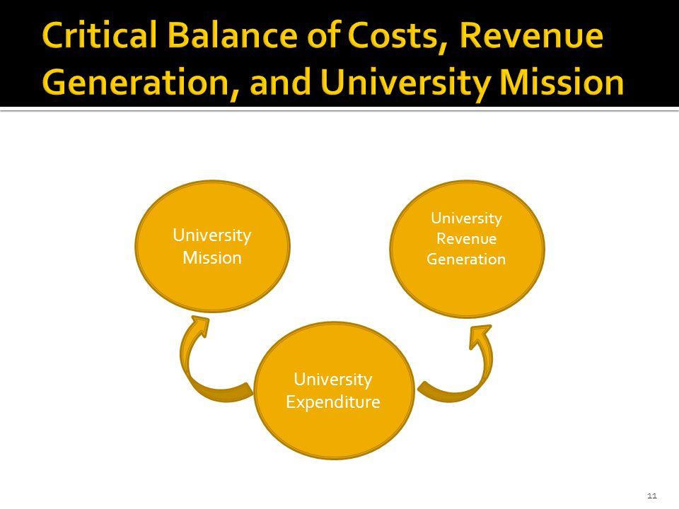 11 University Mission University Expenditure University Revenue Generation