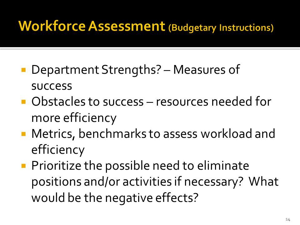  Department Strengths.