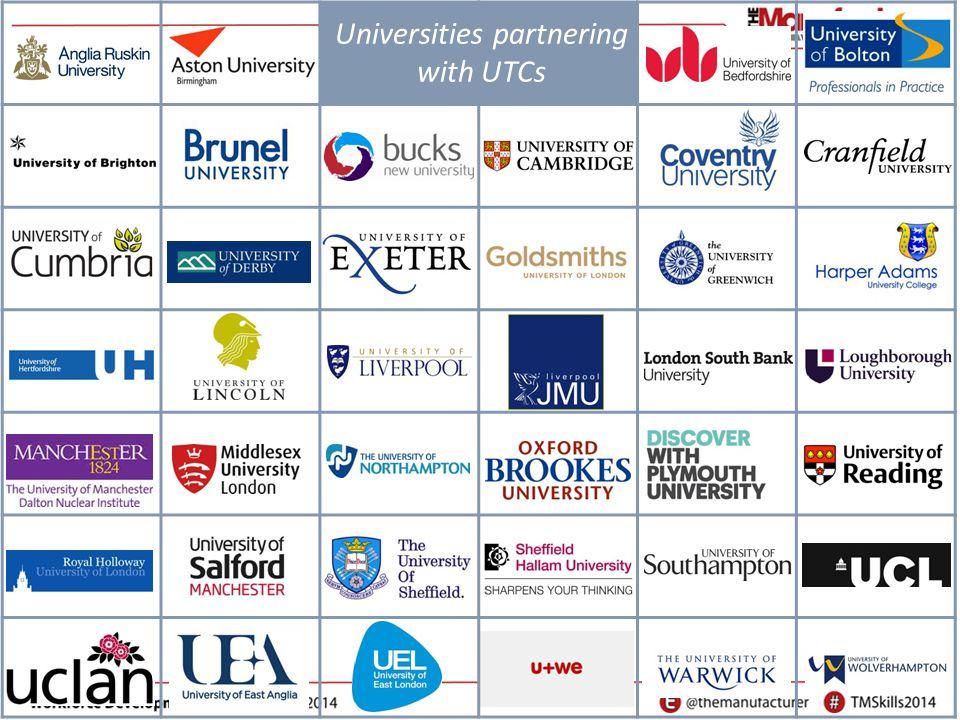 Universities partnering with UTCs