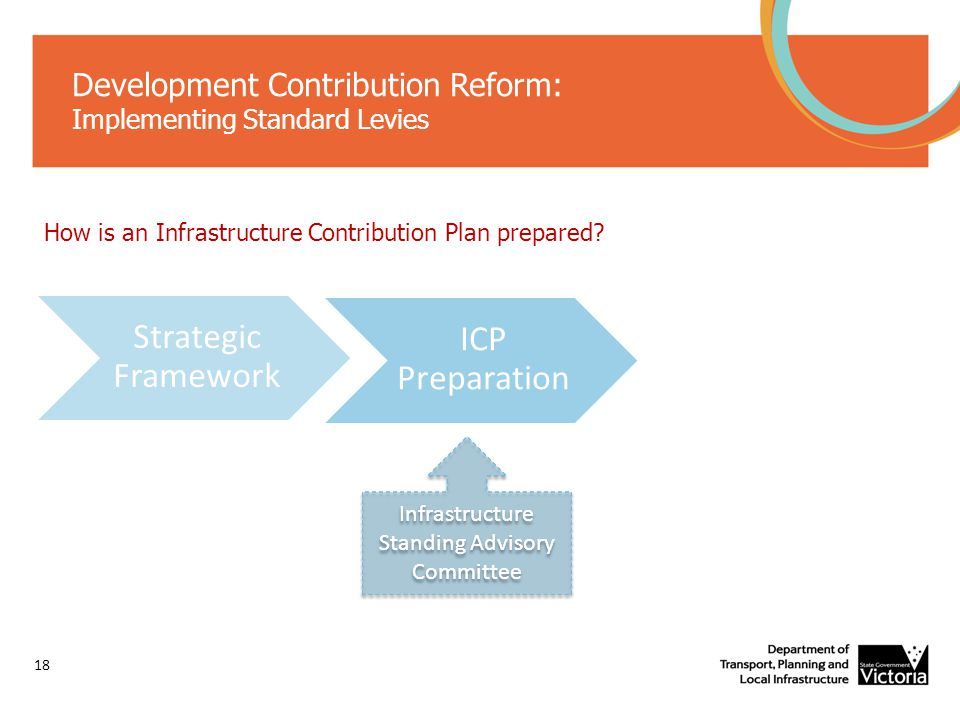 Development Contribution Reform: Implementing Standard Levies 18 How is an Infrastructure Contribution Plan prepared.