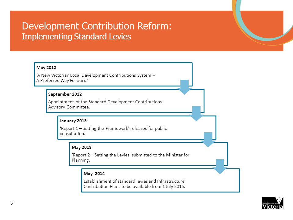 Development Contributions Reform: Implementing Standard Levies Standard Development Contributions Advisory Committee: 'Report 2: Setting the Levies' 36 recommendations Standard levies within a new 'Development Levy System' Identified different development settings to apply standard levies Recommended a new tool for reflecting in the planning scheme and approval process 7