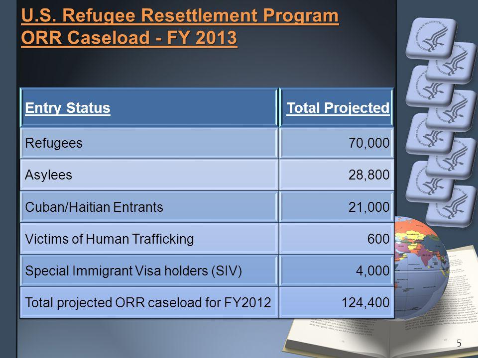 U.S. Refugee Resettlement Program ORR Caseload - FY 2013 5