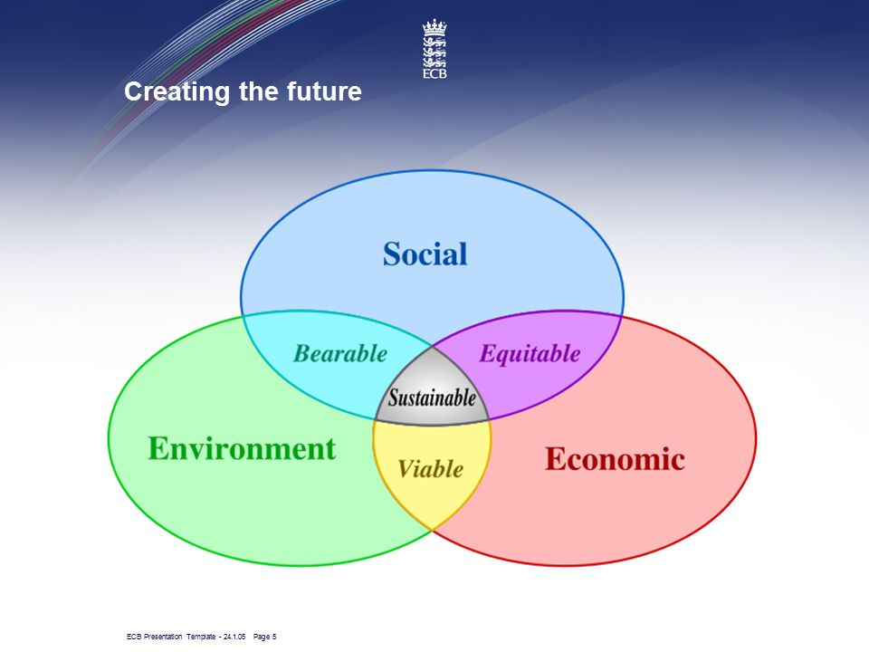 ECB Presentation Template - 24.1.05 Page 5 Creating the future