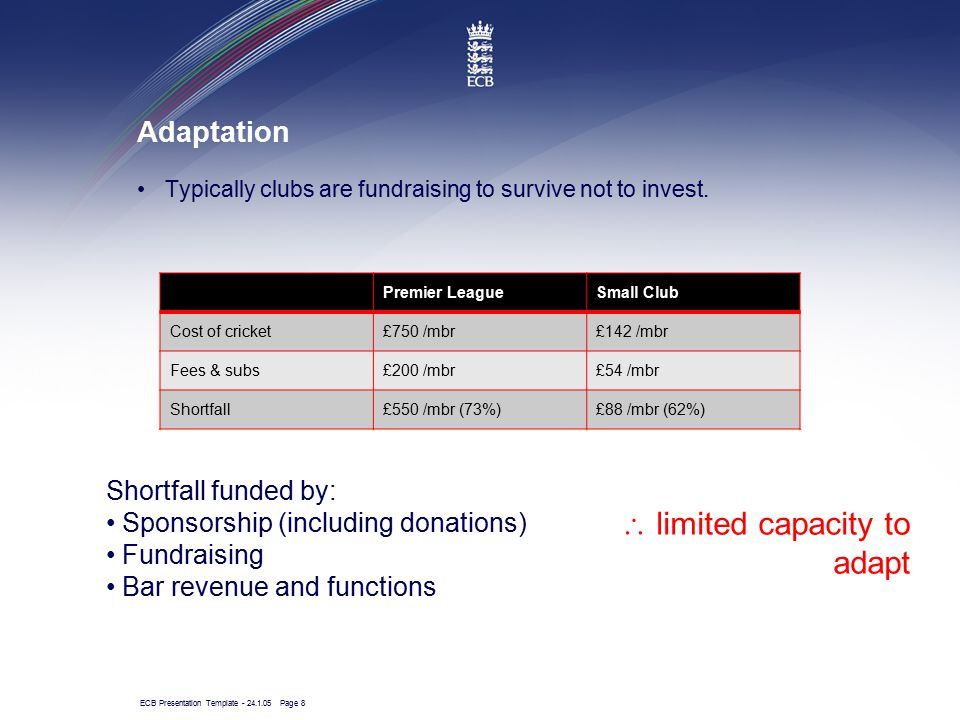 ECB Presentation Template - 24.1.05 Page 8 Adaptation Typically clubs are fundraising to survive not to invest.